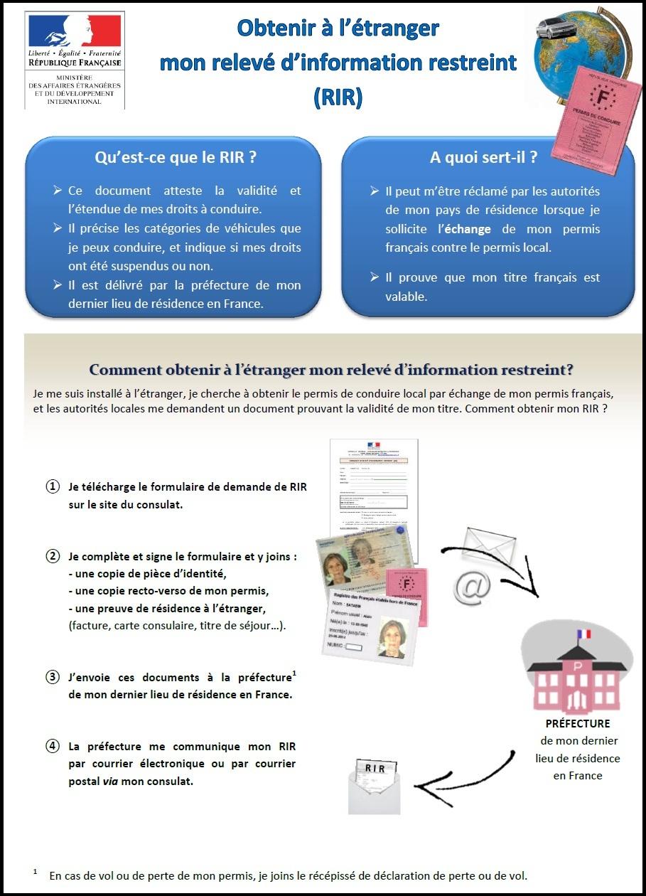 Permis De Conduire Ambassade De France En Espagne Embajada De