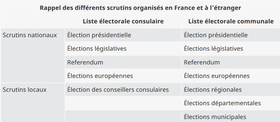 Savoir Ou Voter Changements En 2019 Et Elections Europeennes